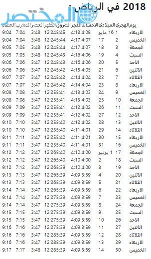 متى صلاة الفجر في الرياض