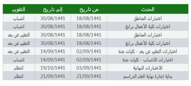 جدول اختبارات انتساب 1441 جامعة الملك عبد العزيز المختصر كوم