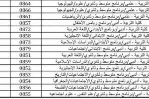 نسب قبول جامعة الكويت 2020
